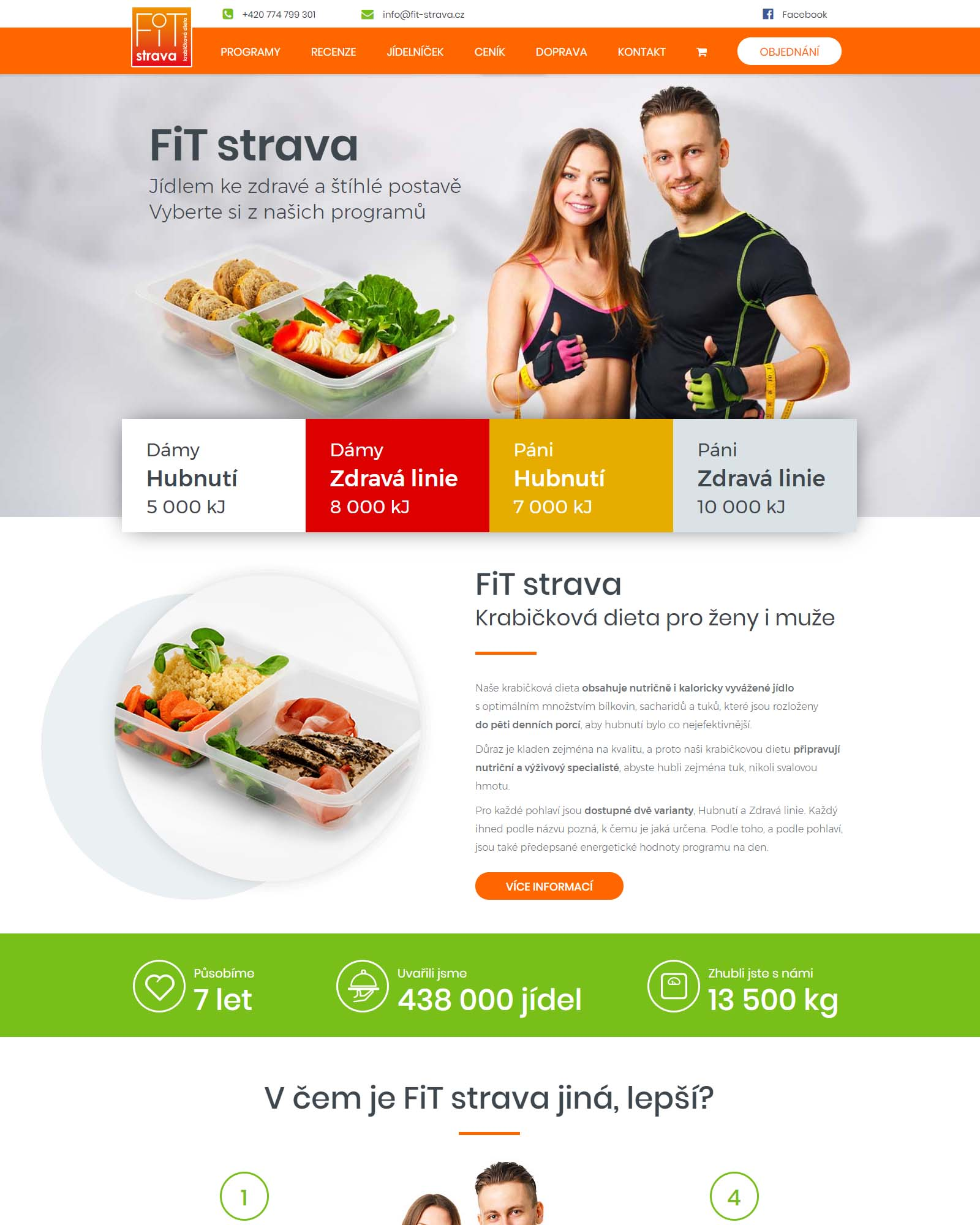 FiT strava